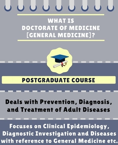 What is Doctorate of Medicine [MD] (General Medicine)?