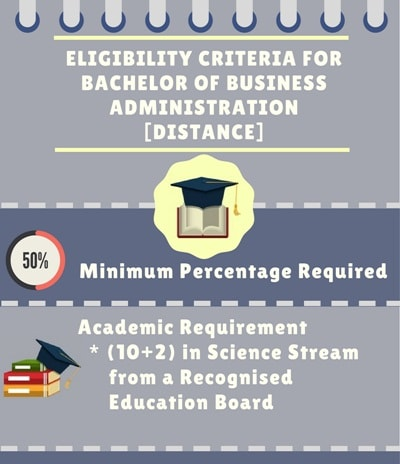 Eligibility for Distance Bachelor of Business Administration [BBA]