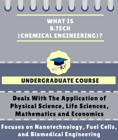 What is Bachelor of Technology [B.Tech] (Chemical Engineering)?