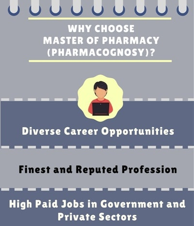 Why Choose Master of Pharmacy [M.Pharm] (Pharmacognosy)?
