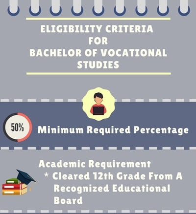 Eligibility Criteria for Bachelor of Vocational Studies [B.Voc]
