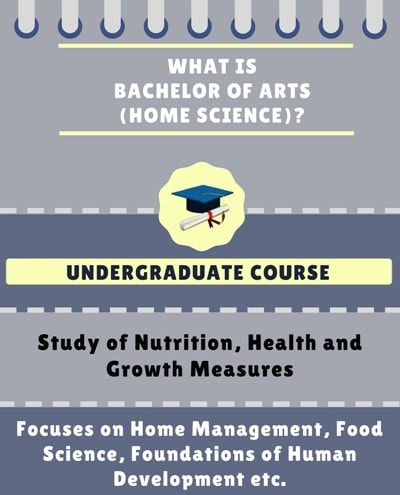 What is Bachelor of Arts [BA] (Home Science)?