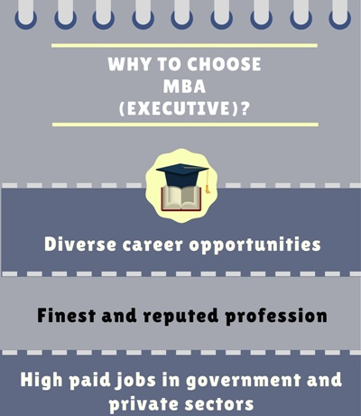 Why choose Executive Master of Business Administration [EMBA]?
