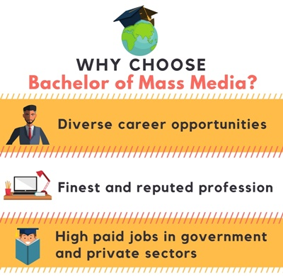 Why Choose Bachelor of Mass Media [BMM]?