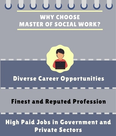 Why choose Master of Social Work[MSW]?
