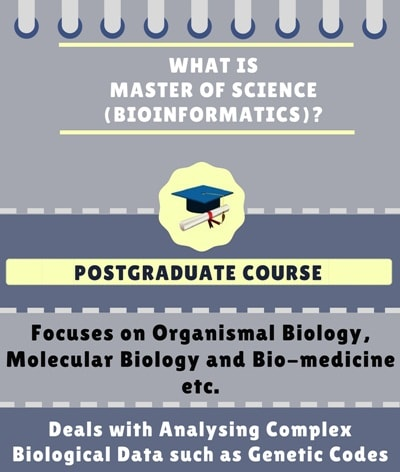 What is Master of Science [M.Sc] (Bioinformatics)?