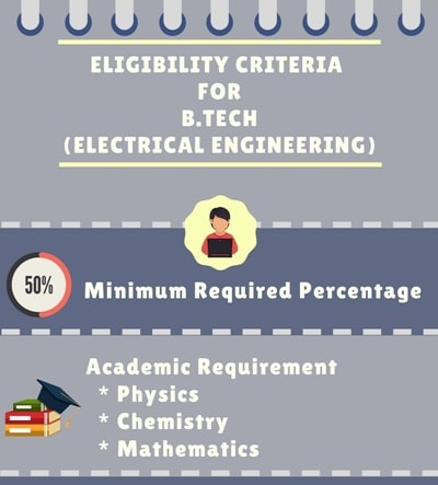 Eligibility Criteria for Bachelor of Technology in Electrical Engineering