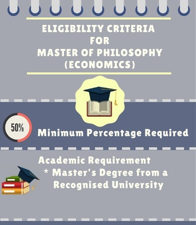 Eligibility Criteria for Master of Philosophy [M.Phil] (Economics)