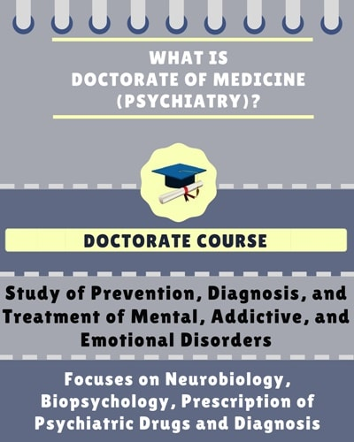 What is Doctorate of Medicine [MD] (Psychiatry)?