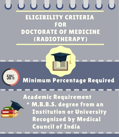Eligibility Criteria for Doctorate of medicine [MD] (Radiotherapy)