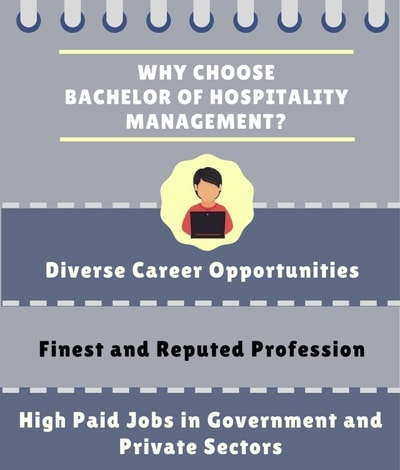 Why Choose Bachelor of Hospitality Management [BHM]?