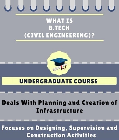 What is Bachelor of Technology [B.Tech] (Civil Engineering)?