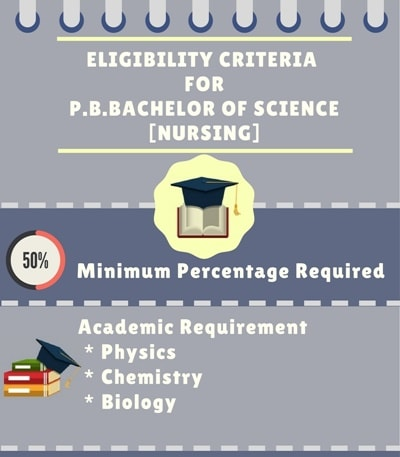 Eligibility Criteria for P.B.Bachelor of Science [B.Sc] (Nursing)