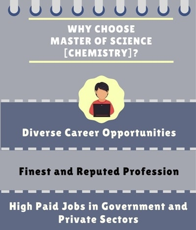 Why choose Master of Science [M.Sc] (Chemistry)?