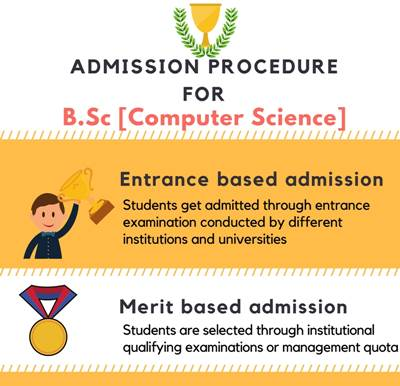 Admission Procedure for Bachelor of Science in Computer Science