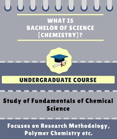 What is Bachelor of Science [B.Sc] (Chemistry)?