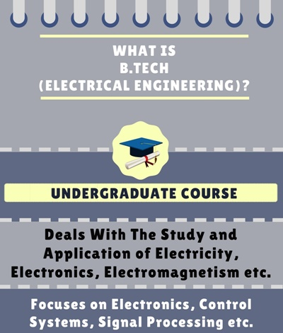 What is Bachelor of Technology [B.Tech] (Electrical Engineering)?