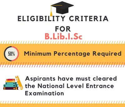 Eligibility Criteria for Bachelor of Library and Information Science[BLIBISc]