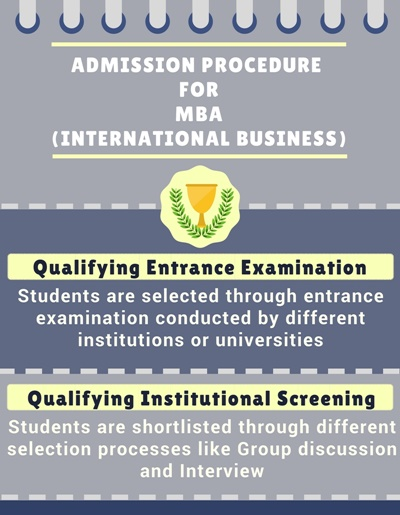 Admission Procedurefor Master of Business Administration in International Business