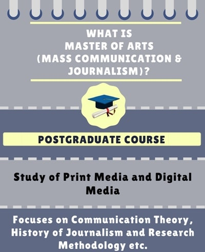 What is Master of Arts[MA] (Mass Communication & Journalism)?