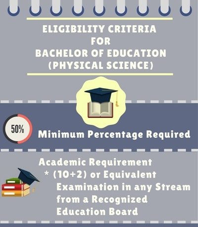 Eligibility Criteria for Bachelor of Education [B.Ed] (Physical Science)