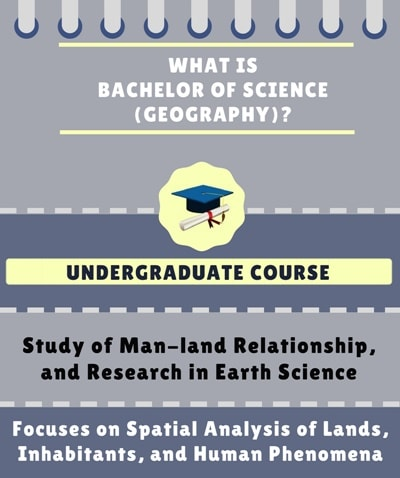 What is Bachelor of Science [B.Sc] (Geography)?