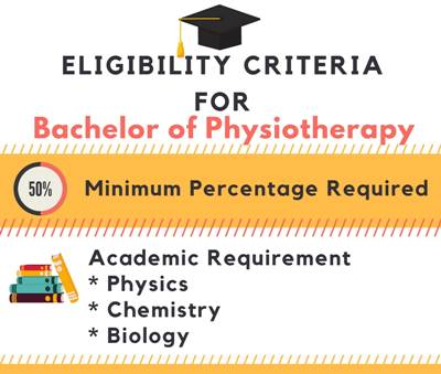 Eligibility Criteria for Bachelor of Physiotherapy [BPT]