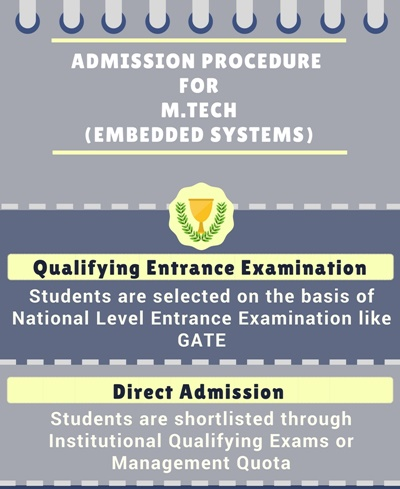 admission procedure for master of technology in embedded system technology