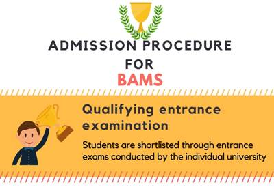 Admission procedure for Bachelor of Ayurvedic Medical Sciences [BAMS]