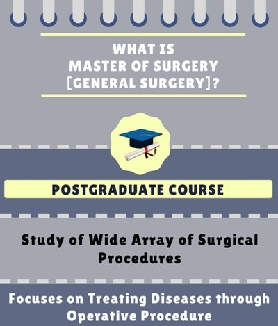 What is Master of Surgery [MS] (General Surgery)?