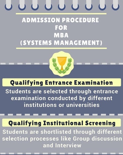 Admission Procedure for Master of Business Administration in Operations Management
