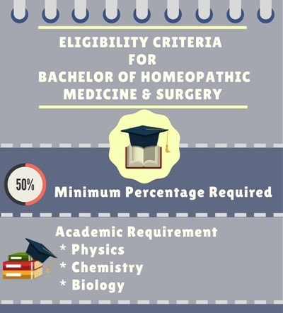 Eligibility Criteria for Bachelor of Homeopathic Medicine & Surgery [BHMS]: