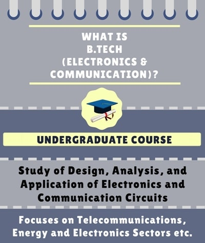 What is Bachelor of Technology [B.Tech](Electronics & Communication Engineering)?