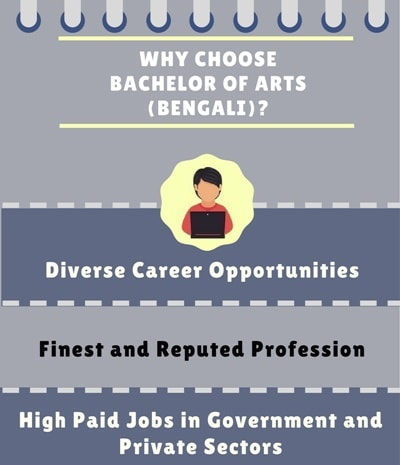 Why Choose Bachelor of Arts [BA] (Bengali)?