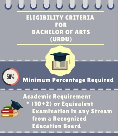 Eligibility Criteria for Bachelor of Arts [BA] (Urdu)