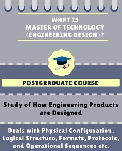 What is Master of Technology [M.Tech] (Engineering Design)?