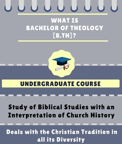 What is Bachelor of Theology [B.Th]?