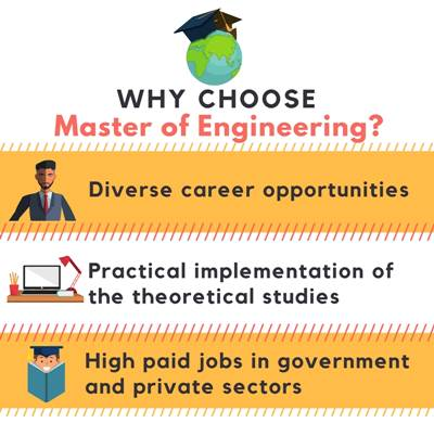 Why choose Master of Engineering[ME]?