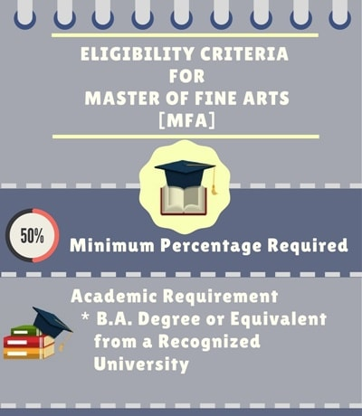 Eligibility Criteria for Master of Fine Arts [MFA]