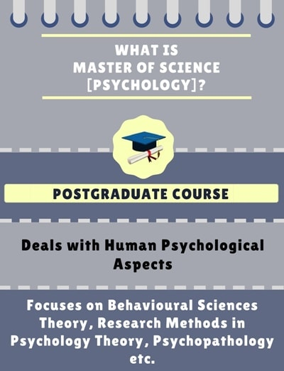 What is Master of Science [M.Sc] (Psychology)?
