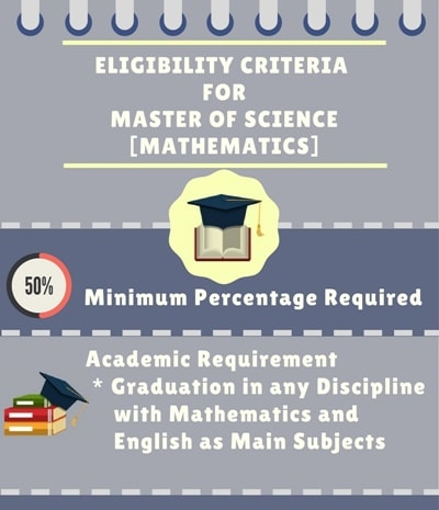 Eligibility Criteria for Master of Science [M.Sc] (Mathematics):