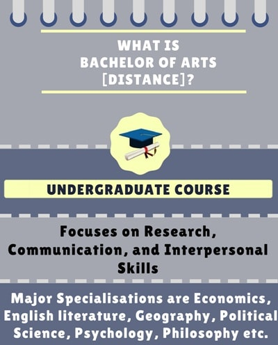 What is Distance Bachelor of Arts [BA]?