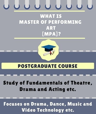 What is Master of Performing Arts [MPA]?