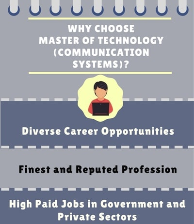 Why Choose Master of Technology [M.Tech] (Communication Systems)?