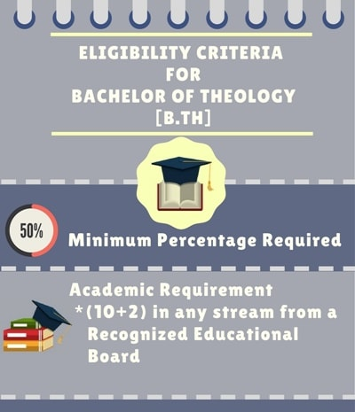 Eligibility Criteria for Bachelor of Theology [B.Th]
