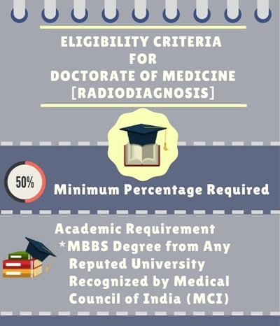 Eligibility Criteria for Doctorate of Medicine [MD] (Radiodiagnosis)