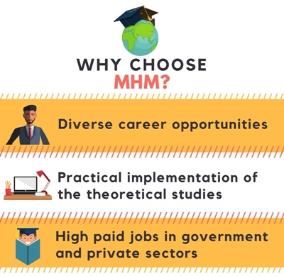 Why choose Master of Hotel Management [MHM]?
