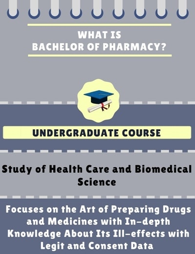 What is Bachelor of Pharmacy [B.Pham]?