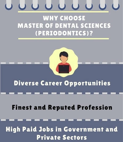 Why Choose Master of Dental Sciences [MDS] (Periodontics)?