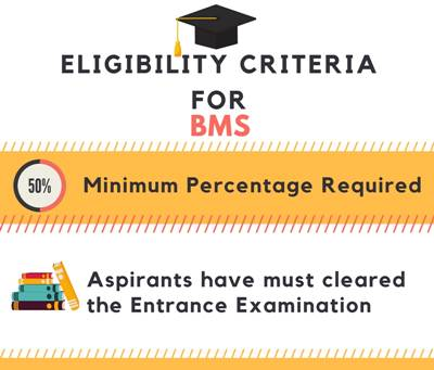 Eligibility criteria for Bachelor of Management Studies[BMS]